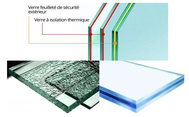 Réparation et Installation de Verre de sécurité  Vitrier paris 18eme et ou vitrier paris 18
